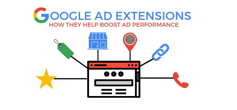 Google ADS: Raggiungere Risultati Migliori senza Aumentare il Budget. Si Può?