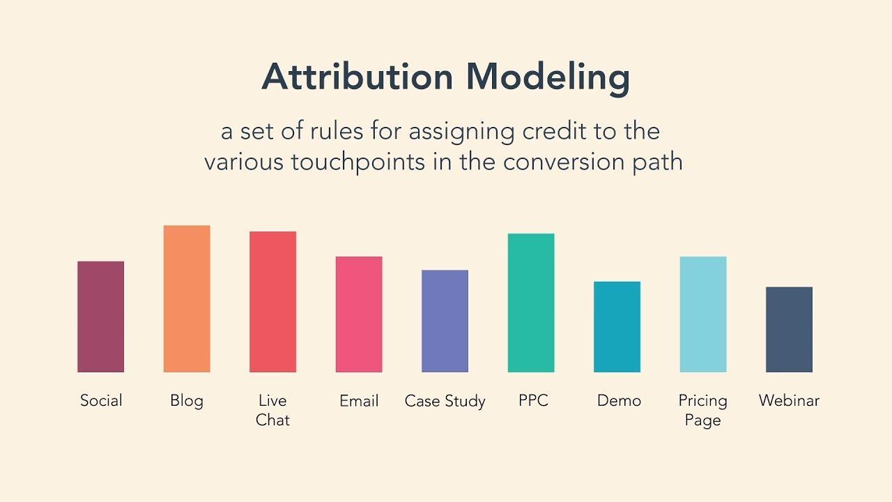 modelli di attribuzione